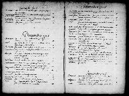 Liste chronologique des actes pour la période du 2 janvier au 31 décembre 1716