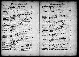 Liste chronologique des actes pour la période du 2 janvier au 31 décembre 1719