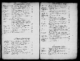 Liste chronologique des actes pour la période du 2 janvier au 31 décembre 1730