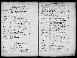 Liste chronologique des actes pour la période du 2 janvier au 30 décembre 1732