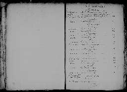 Répertoire des minutes reçues pour les créanciers des sieurs Bonneau, Aubert et Chastellain pour la période du 30 mars 1680 au 6 mai 1700