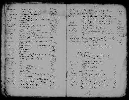 Liste chronologique des actes pour l'année 1612