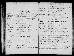 du 2 janvier au 30 juin 1719