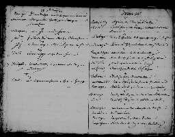 Liste chronologique des actes pour la période du 2 janvier au 31 décembre 1745