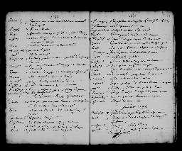 Liste chronologique des actes pour la période du 3 janvier au 30 décembre 1694
