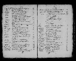 Liste chronologique des actes pour la période du 3 janvier au 31 décembre 1699