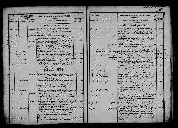 Liste chronologique des actes pour la période du 3 janvier au 31 décembre 1868