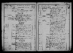 Liste chronologique des actes pour la période du 4 janvier au 30 décembre 1871