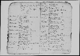 Liste chronologique des actes pour l'année 1600
