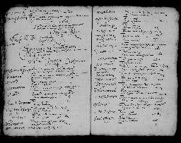 Liste chronologique des actes pour l'année 1604