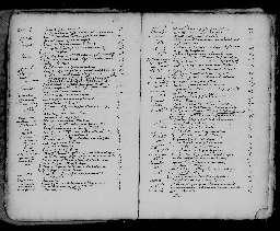 Liste chronologique des actes pour la période du 1er janvier au 28 décembre 1644
