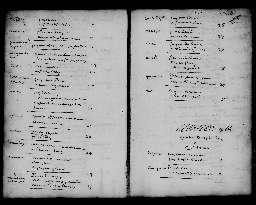 Liste chronologique des actes pour la période du 2 janvier au 31 décembre 1681