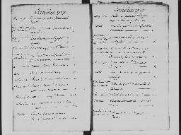 Liste chronologique des actes pour la période du 2 janvier au 31 décembre 1727